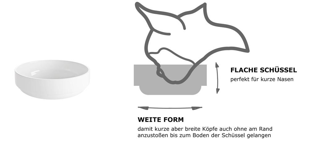 Skizze der Futtschschüssel Otto visualisiert mit einer französischen Bulldoggen Schnauze die in die Schüssel eintaucht